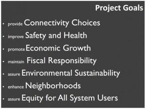 Project_Goals